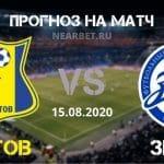 Ростов – Зенит: прогноз и ставка на матч