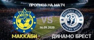 Маккаби Тель-Авив – Динамо Брест: прогноз и ставка на матч