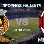 Риу Аве – Милан: прогноз и ставка на матч