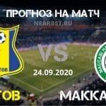 Ростов – Маккаби Хайфа: прогноз и ставка на матч