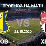 Ростов – Химки: прогноз и ставка на матч