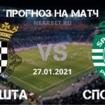 Боавишта – Спортинг: прогноз и ставка на матч