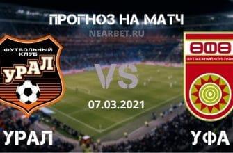 Урал – Уфа: прогноз и ставка на матч