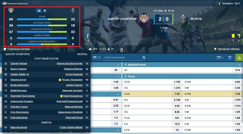 Беттеры получают доступ к онлайн трансляциям матчей.