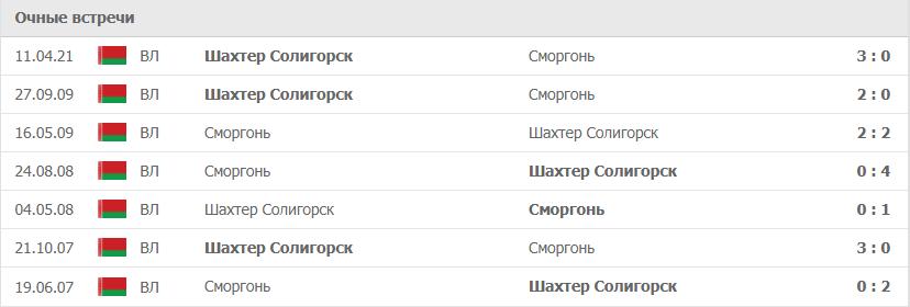 Сморгонь – Шахтер Солигорск статистика